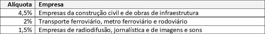 patronal-aliquotas-inss-tributacao-impostos-gestao-linko-comercial
