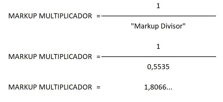 markup multiplicador linko comercial