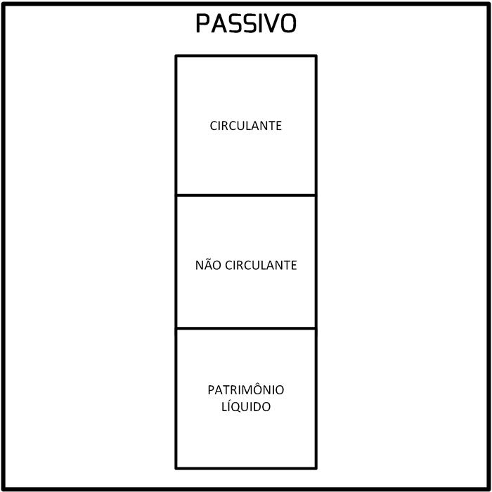 passivos plano contabil contas gestao crsistemaseweb linkocomercial