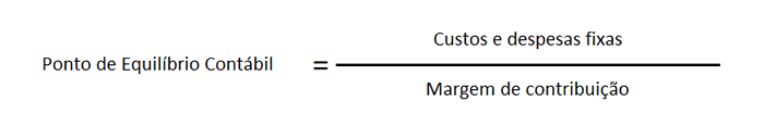 ponto equilibrio contabil