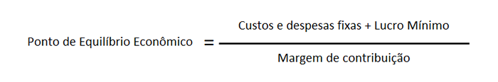 ponto equilibrio economico