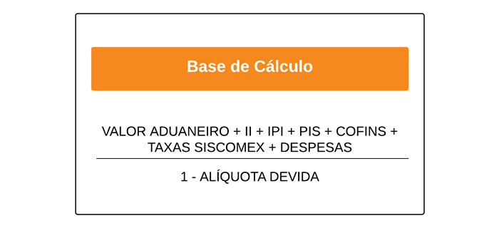 icms importacao base de calculo gestao cr sistemas e web linko comercial