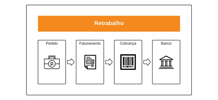 sistema de gestão cr sistemas e web linko comercial