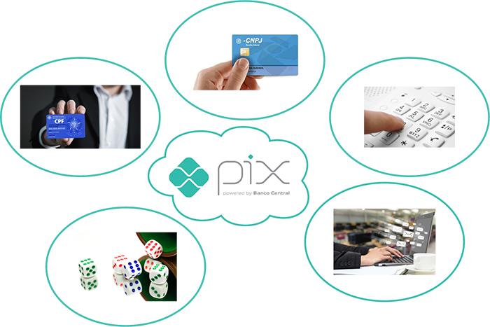 pix chave cr sistemas e web linko comercial