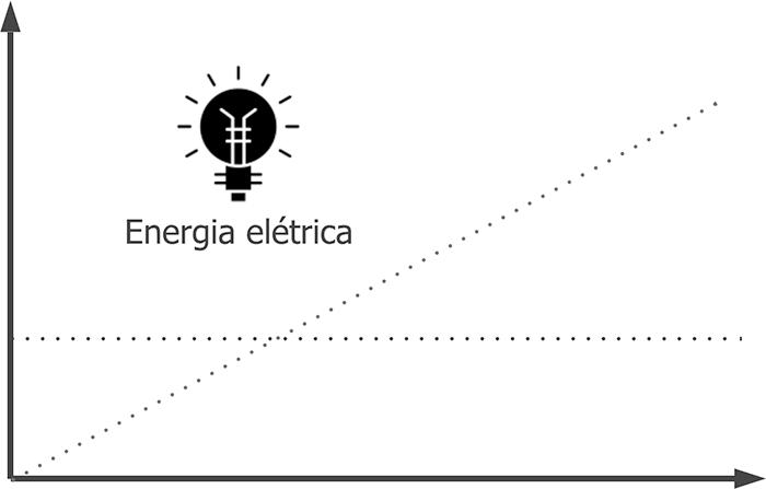 custo fixo e variável energia eletrica